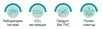 Предимства на масло от коноп на Cibdol